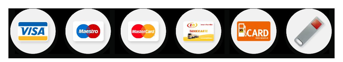 Zahlungsmöglichkeiten Tankstelle inkl. IQ-Tankkarte